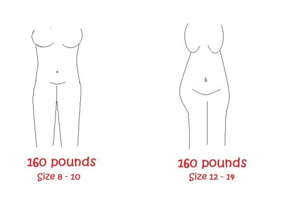 160 pounds